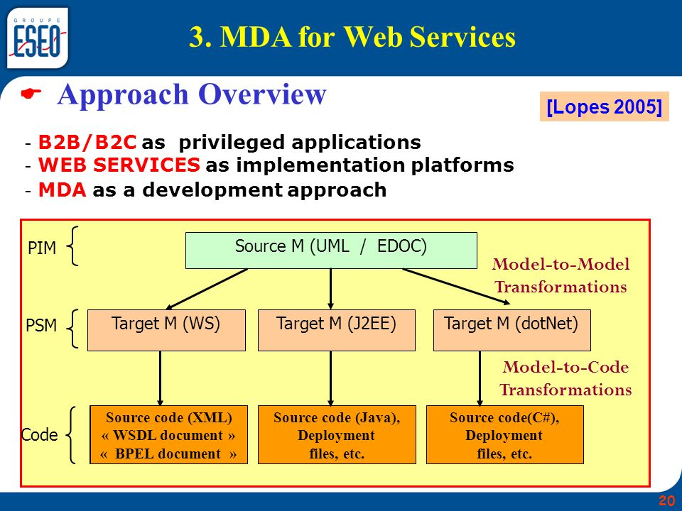 3. MDA for Web Services  Approach Overview [Lopes 2005]